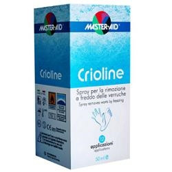 Master-aid Crioline Spray Verruche 50 Ml
