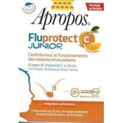 Apropos Fluprotect Junior 50 Ml